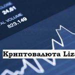 Liza  - прогноз криптовалюты на 2020 год