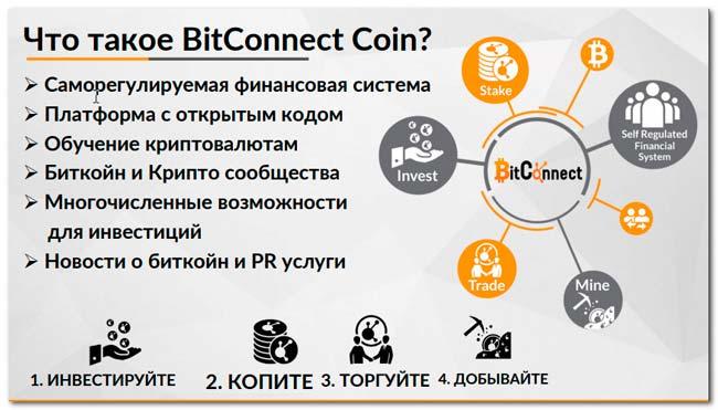 Криптовалюта BitConnect (BCC)