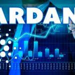 Прогноз криптовалюты Cardano (ADA) на 2019 год