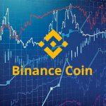 Обзор криптовалюты Binance Coin и ее перспективы на 2020 год