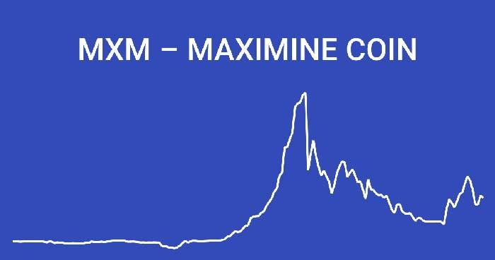 MXM криптовалюта